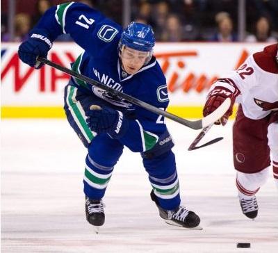 Should the Leafs sign Mason Raymond