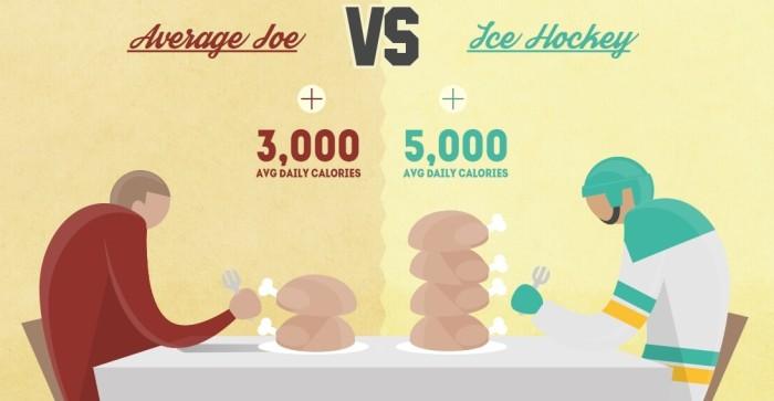 Average Joe vs Hockey Calories