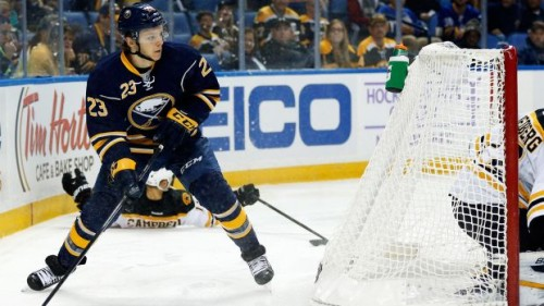Photo of Where Does Sam Reinhart Fit In For The Buffalo Sabres?